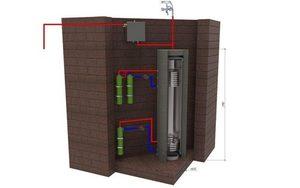 Cazan de inducție 2,0 kw pentru încălzirea suprafeței de 40m² small 2