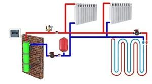 Cazan de inducție 2,0 kw pentru încălzirea suprafeței de 40m² small 3