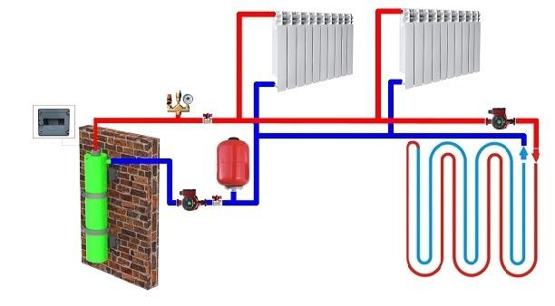 Cazane cu inducție de 2,5 kw pentru încălzirea suprafeței de 50m²