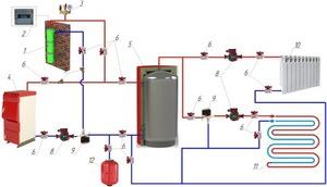 Cazane cu inducție de 2,5 kw pentru încălzirea suprafeței de 50m² small 1