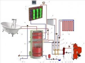 Cazan de inducție de 3,0 kw pentru încălzirea suprafeței de 60m² small 2